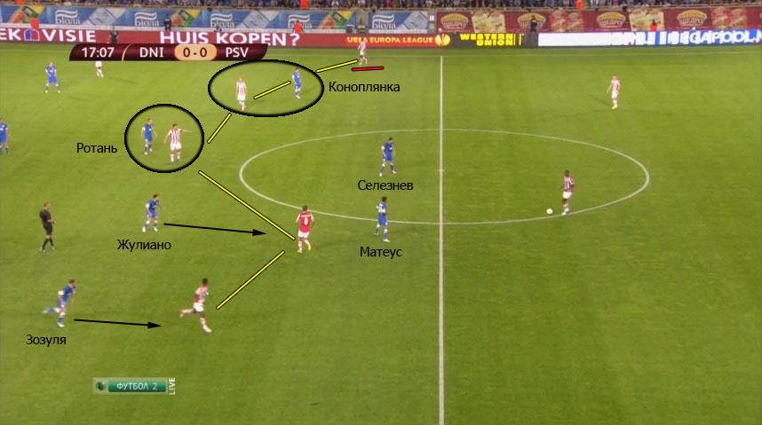 Chelsea fc тактическая схема