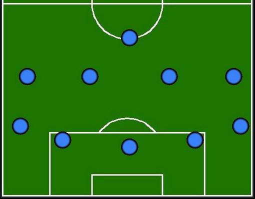схемы 3-4-3 в 5-4-1.