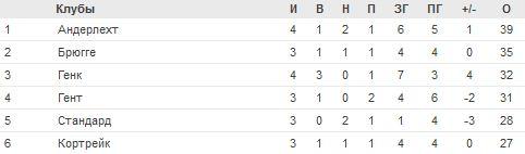 Чемпионат Бельгии по футболу - Страница 4 %D0%B1%D0%B5%D0%BB%D1%8C%D0%B3%D0%B8%D1%8F