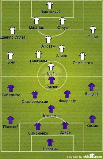 чемпион россии по футболу