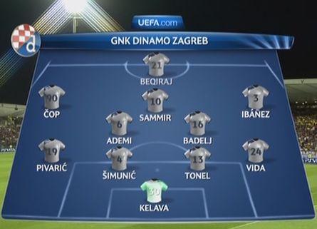 Под микроскопом. Динамо Загреб