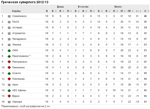 Чемпионат Греции - Страница 6 Greece(1)