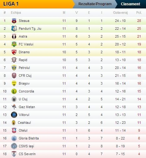 Чемпионаты Восточной Европы - Страница 6 Ff(31)