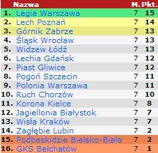 Чемпионаты Восточной Европы - Страница 6 Gg(16)